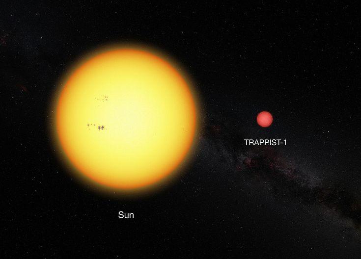 Учёные нашли три потенциально обитаемые планеты