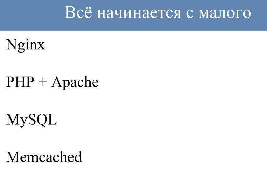 Архитектура растущего проекта на примере ВКонтакте - 2
