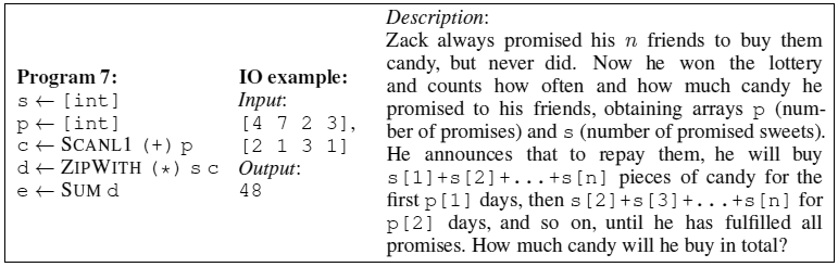 Нейросеть DeepCoder учится программировать, заимствуя код у других программ - 2