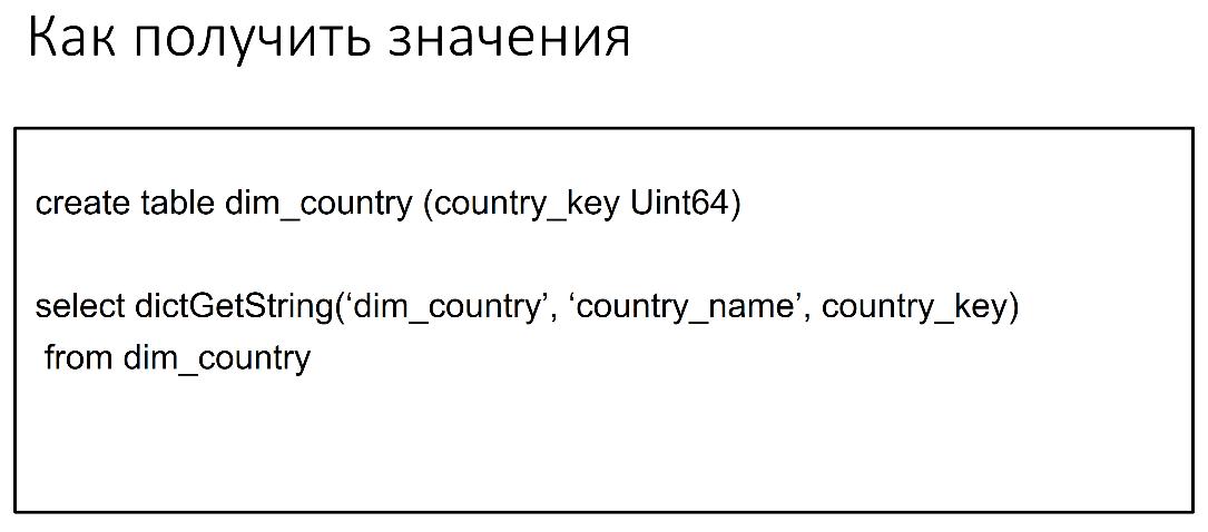 Переезд на Yandex ClickHouse - 4