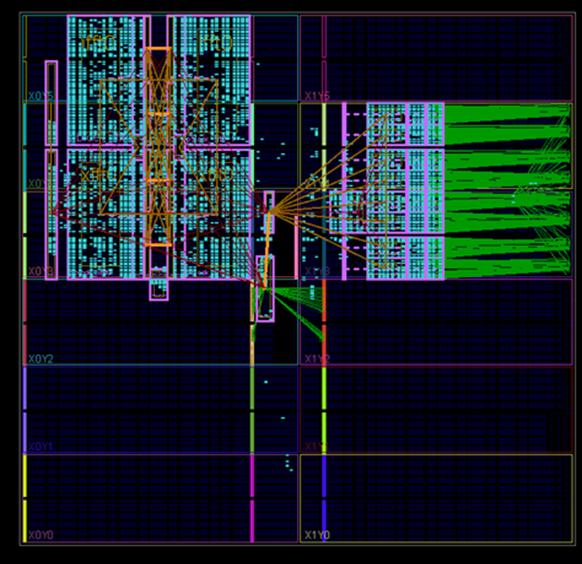 Реализация узла БПФ с плавающей точкой на ПЛИС - 13