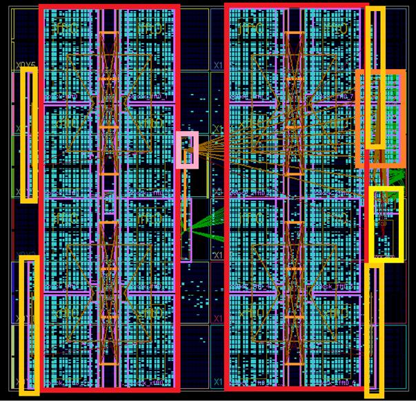 Реализация узла БПФ с плавающей точкой на ПЛИС - 14