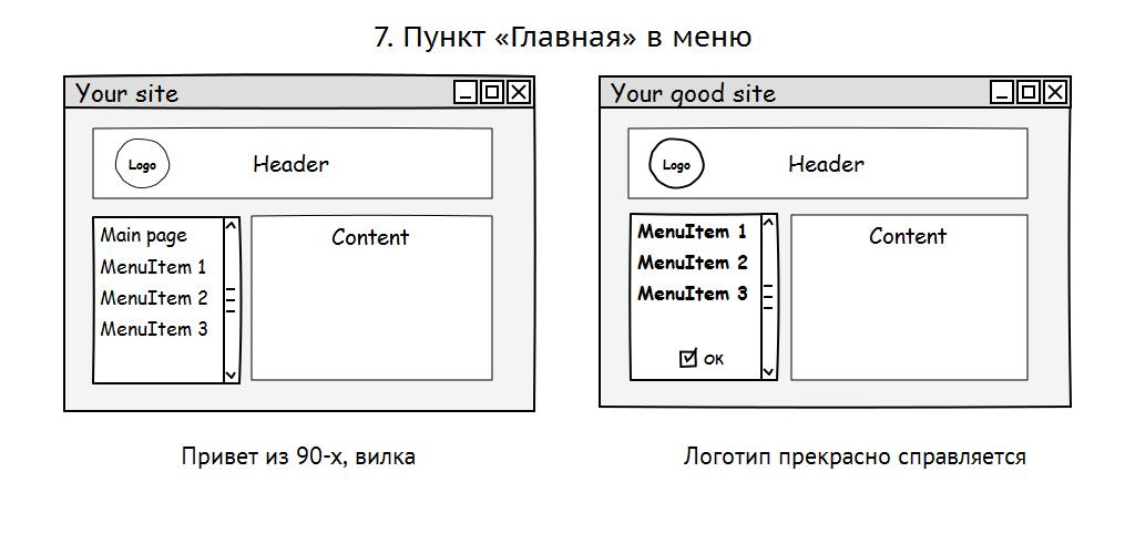 10 грехов в системах навигации сайтов - приложений - 7