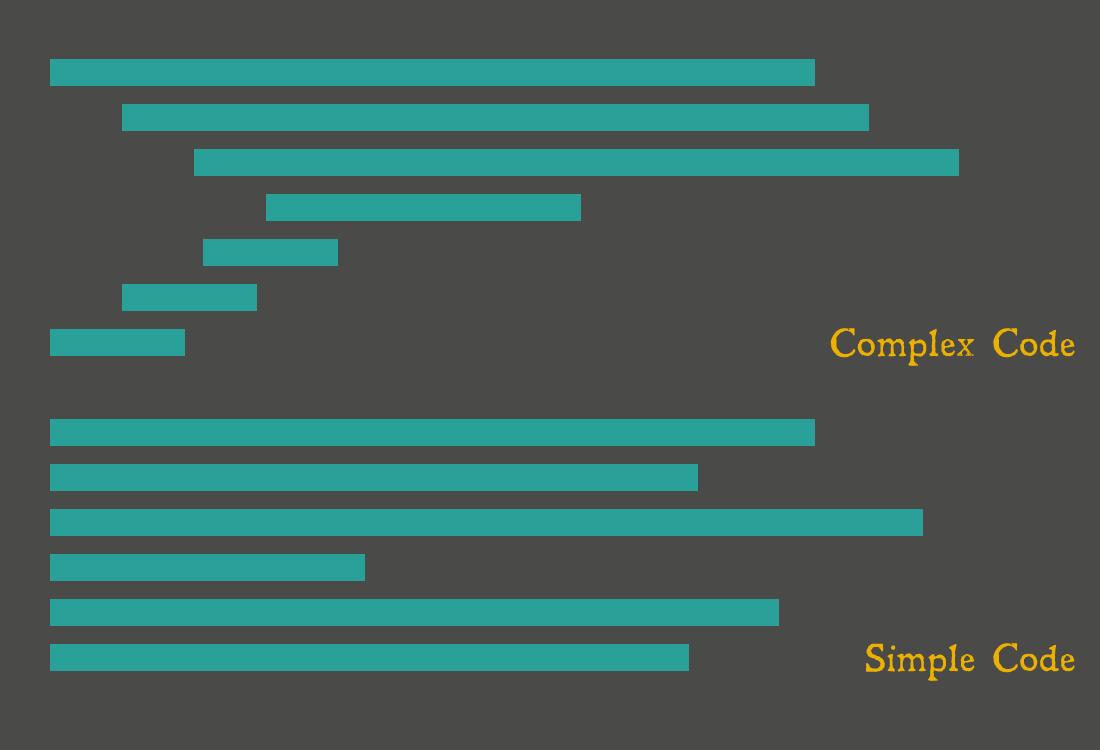 JavaScript без циклов - 1