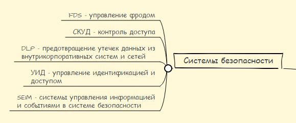 Навигатор по корпоративному софту: выбор есть всегда - 15