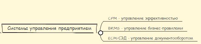 Навигатор по корпоративному софту: выбор есть всегда - 3