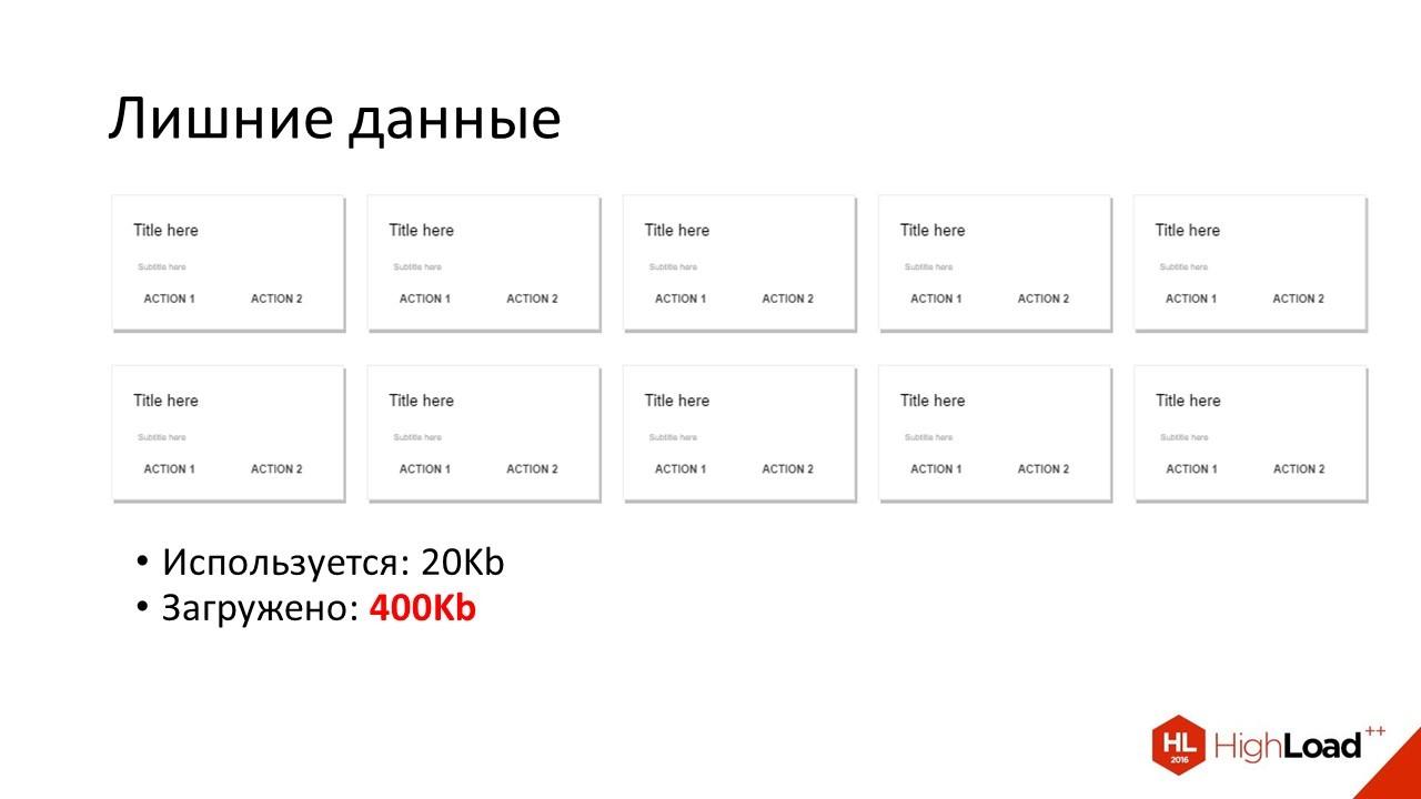 Дизайн REST API для высокопроизводительных систем - 12