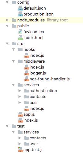 И снова о Feathers JS. Как мы за 5 минут создали серверное приложение, а теперь разбираемся что же мы создали… - 2