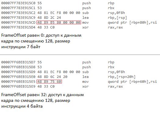 Исключения в Windows x64. Как это работает. Часть 2 - 3