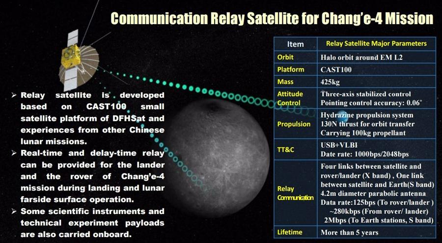 Лунная форточка во Вселенную - 7