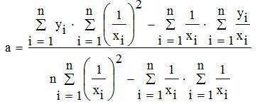 Простая программа на Python для гиперболической аппроксимации статистических данных - 5
