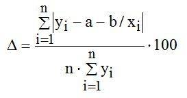 Простая программа на Python для гиперболической аппроксимации статистических данных - 8