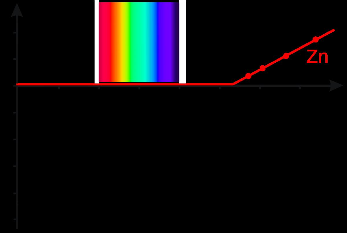 Спросите Итана: проявляется ли у гравитационных волн корпускулярно-волновой дуализм? - 4
