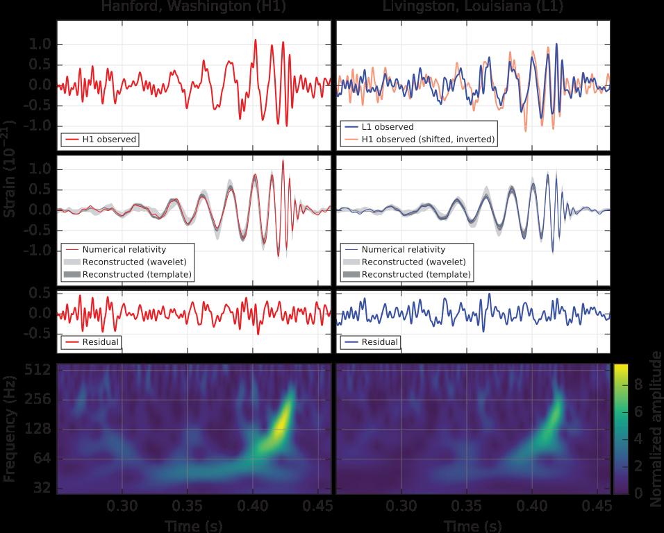Спросите Итана: проявляется ли у гравитационных волн корпускулярно-волновой дуализм? - 5