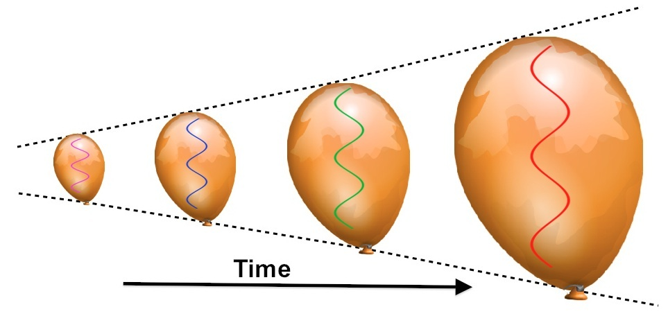 Спросите Итана: проявляется ли у гравитационных волн корпускулярно-волновой дуализм? - 7