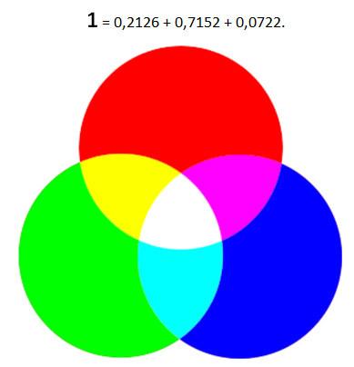 5 мифов о проекторах. Миф №2 – «Цветовая яркость» – выдуманная маркетологами характеристика проектора - 7