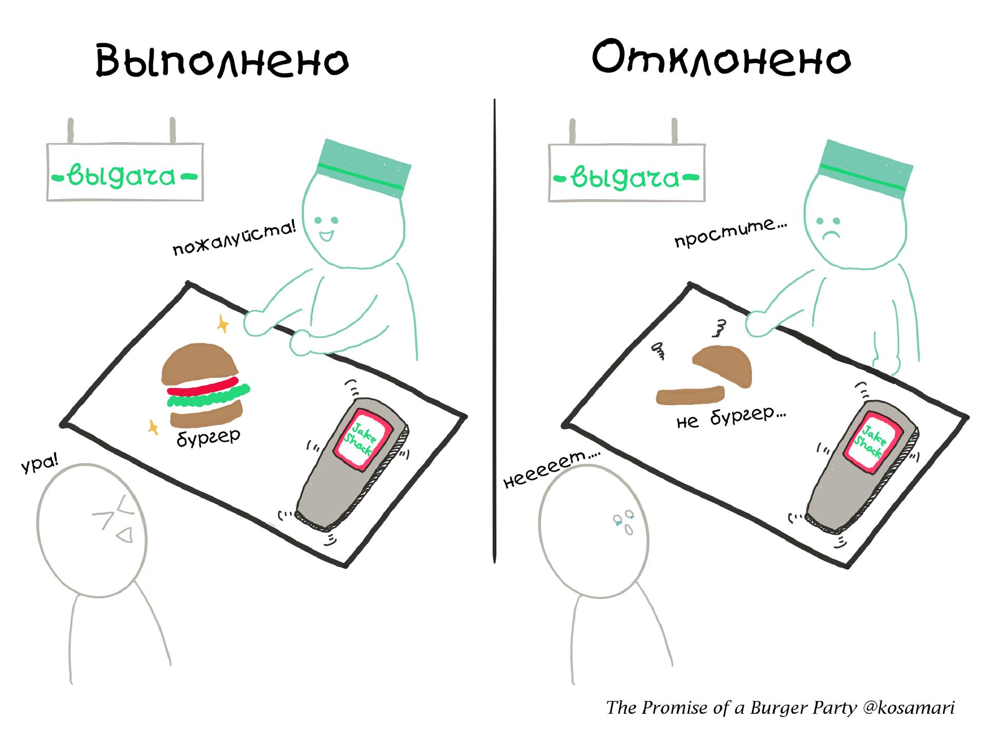 Промисы на примере бургер-вечеринки - 4