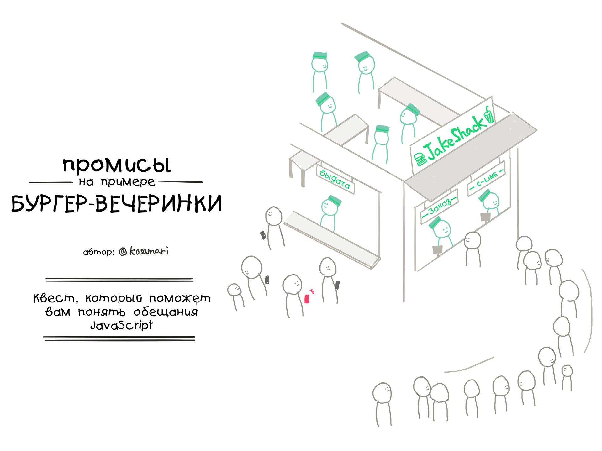 Промисы на примере бургер-вечеринки - 1