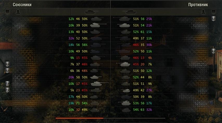 Читеры в World of Tanks - 20