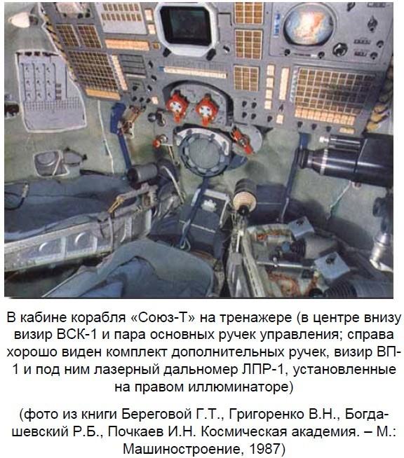 Как на самом деле сближались со станцией «Салют-7» - 7
