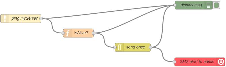 Простой способ создать IoT-приложение для мониторинга удаленных серверов на платформе IBM Bluemix - 9