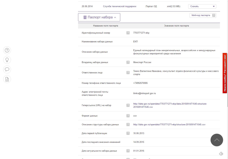 Разработка веб-скрапера для извлечения данных с портала открытых данных России data.gov.ru - 2