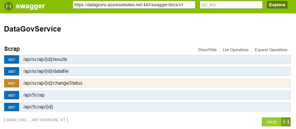 Разработка веб-скрапера для извлечения данных с портала открытых данных России data.gov.ru - 7