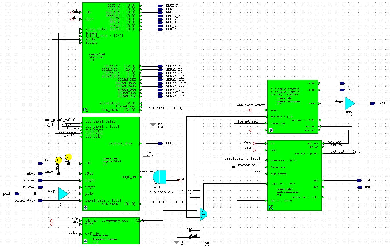 Детектирование движения в видеопотоке на FPGA - 6