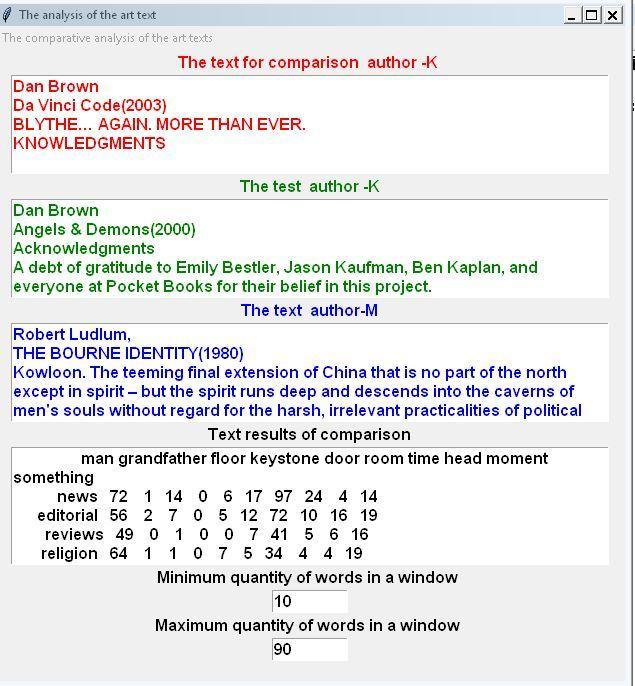 Программа на PYTHON для определения авторства текста по частоте появления новых слов - 1