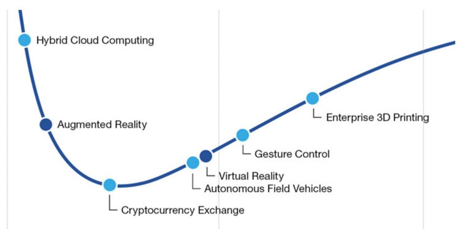 Будущее уже не то, что раньше: виртуальное становится реальным - 3