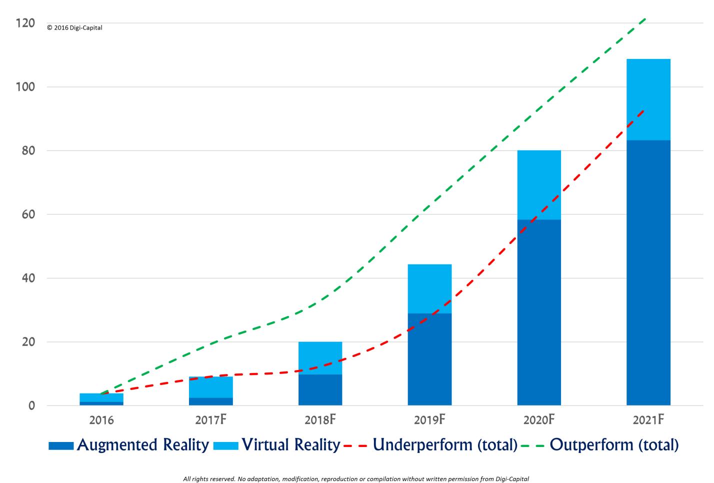 Будущее уже не то, что раньше: виртуальное становится реальным - 5