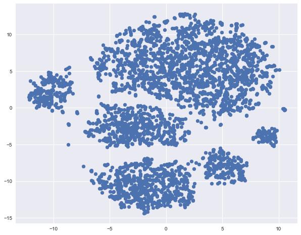 Открытый курс машинного обучения. Тема 2: Визуализация данных c Python - 25