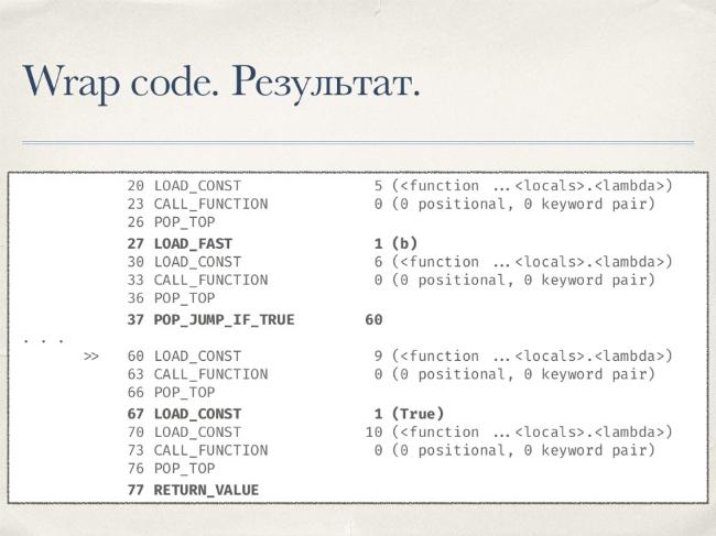 Проблемы тестирования: почему 100% покрытие кода это плохо - 12