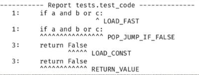 Проблемы тестирования: почему 100% покрытие кода это плохо - 15