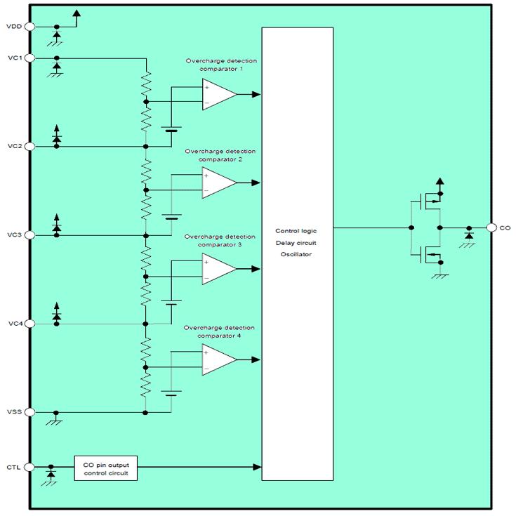 Потребляемый ток SII S-8224A/B на порядок ниже, чем у аналогичных изделий
