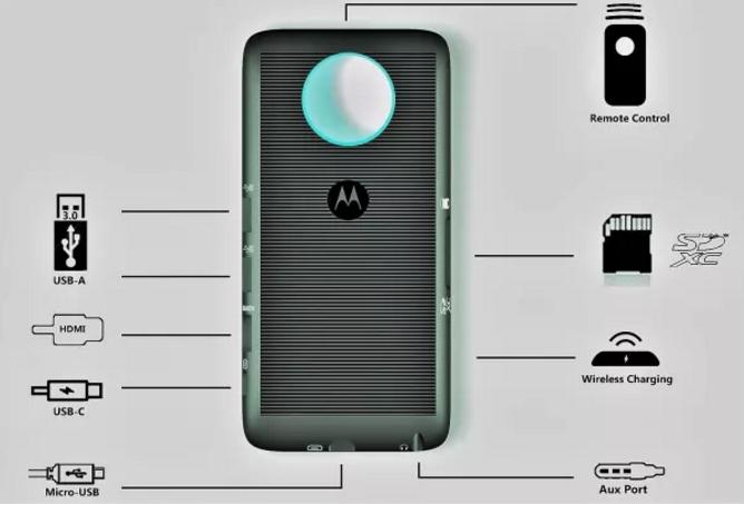 Модуль Storage Mod обойдётся покупателям минимум в 190 долларов