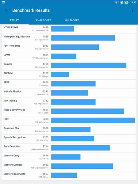 Обзор планшета ASUS ZenPad 3S 10 LTE - 23