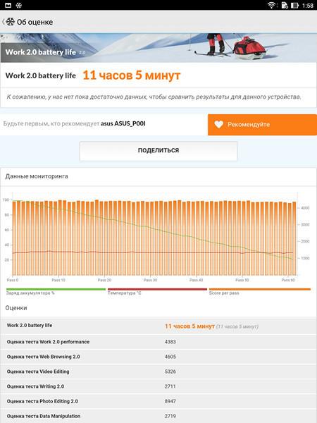 Обзор планшета ASUS ZenPad 3S 10 LTE - 32