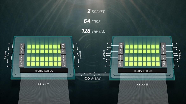 AMD анонсировала 32-ядерный серверный процессор Naples - 3