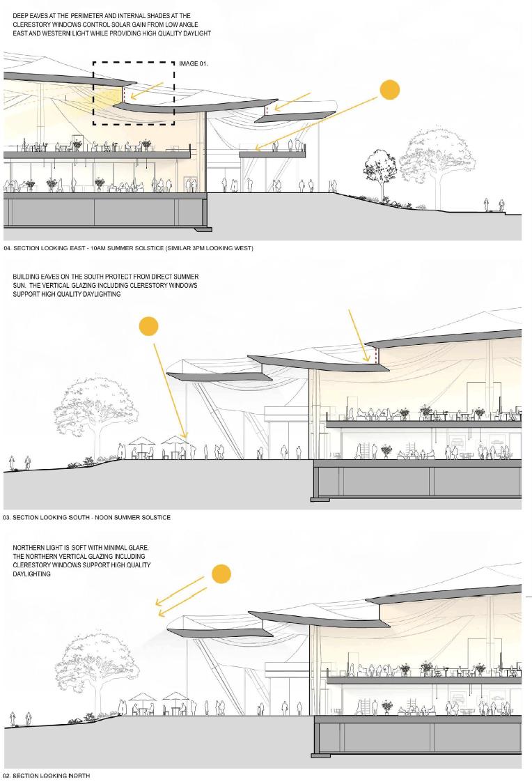 Google получила разрешение на строительство футуристичного здания новой штаб-квартиры - 8