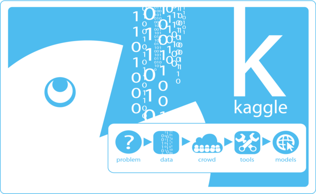 Kaggle перешла под крыло Google