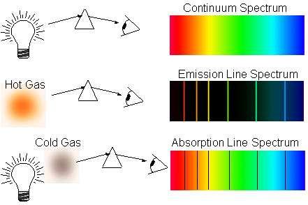 Как были обнаружены первые атомы во Вселенной - 12