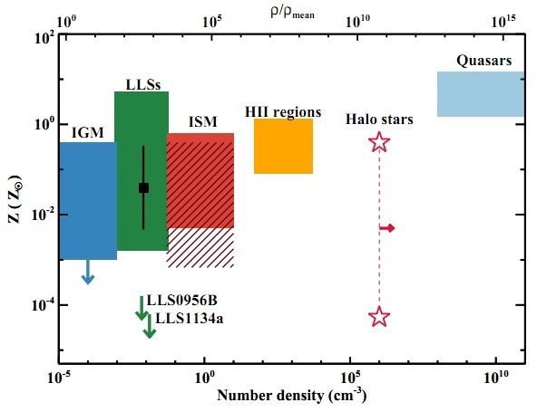 Как были обнаружены первые атомы во Вселенной - 17