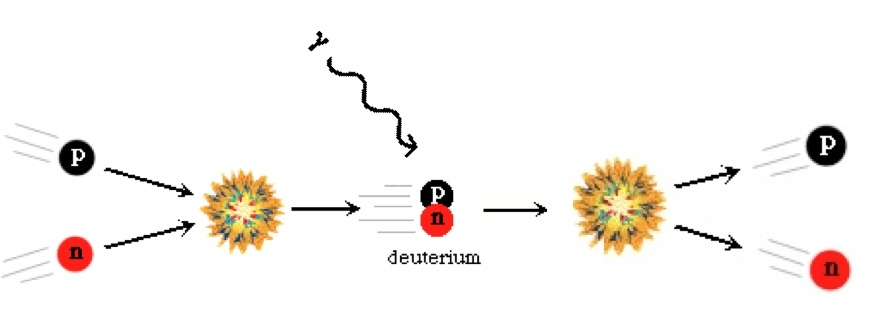 Как были обнаружены первые атомы во Вселенной - 6