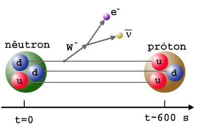 Как были обнаружены первые атомы во Вселенной - 7