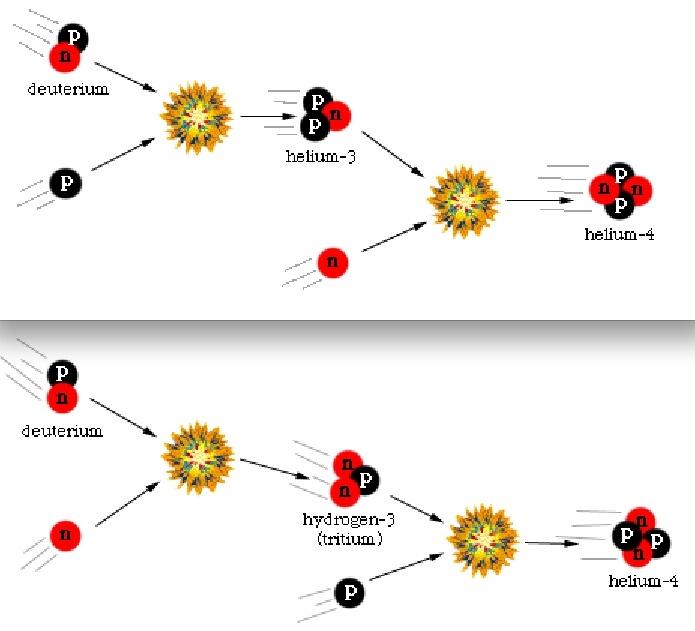 Как были обнаружены первые атомы во Вселенной - 8