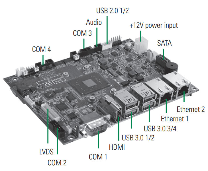 Плата Axiomtek CAPA312 построена на современных ЦП Intel поколения Apollo Lake