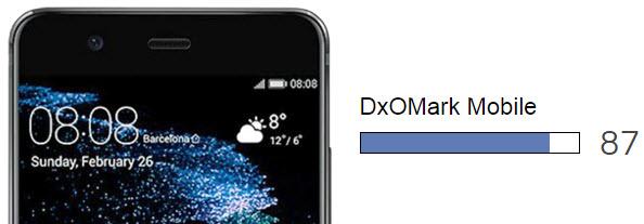Смартфон Huawei P10 в тесте DxOMark уступил единицам, набрав 87 баллов
