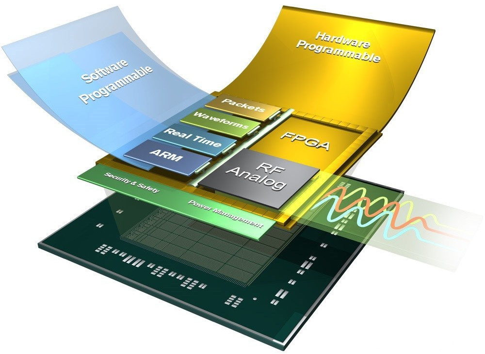 Революция в радиотехнике? RF-ARM-FPGA SoC - 1