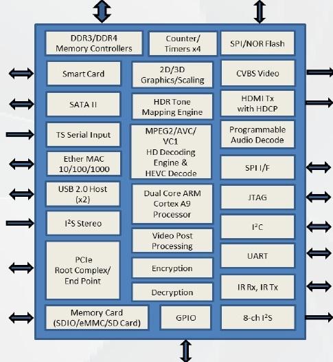 Проигрыватели и рекордеры Sharp BD-UT3100, BD-UT2100 и BD-UT1100 способны ззаписывать до трех потоков видео, не прерывая воспроизведение